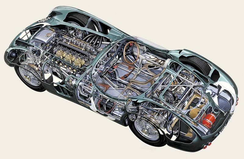 Aston Martin DBR1: грандиозная цель и великое средство