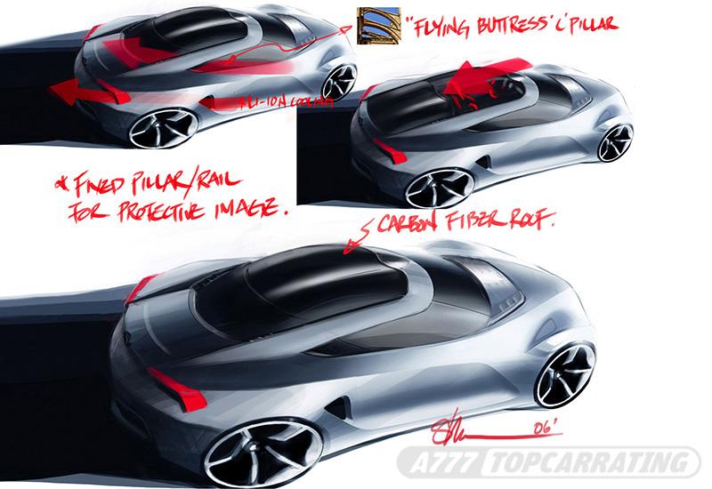 2007 Toyota FT-HS Concept