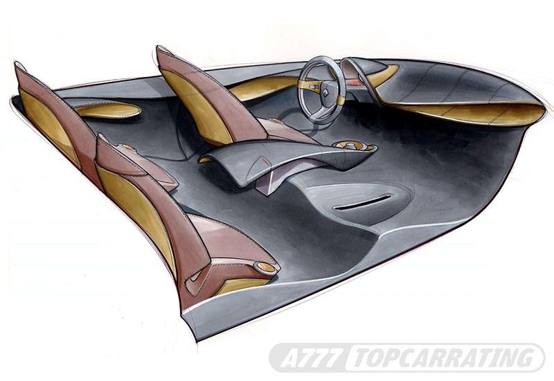 2004 Renault Fluence Concept